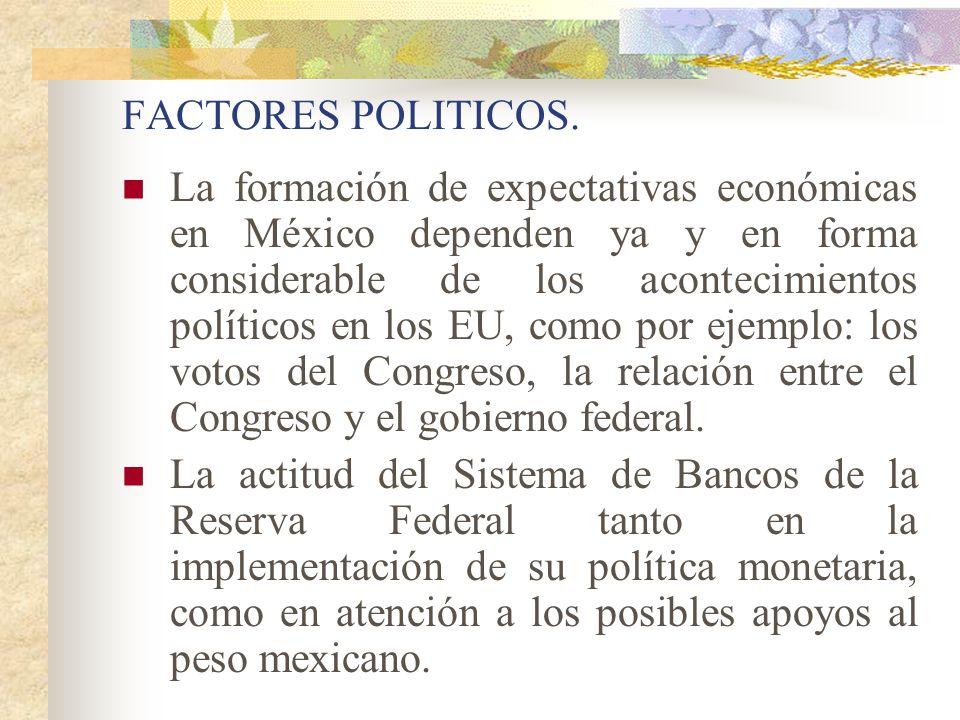 FACTORES POLITICOS.