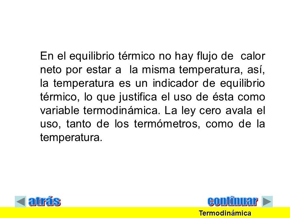 En el equilibrio térmico no hay flujo de calor neto por estar a la misma temperatura, así, la temperatura es un indicador de equilibrio térmico, lo que justifica el uso de ésta como variable termodinámica. La ley cero avala el uso, tanto de los termómetros, como de la temperatura.