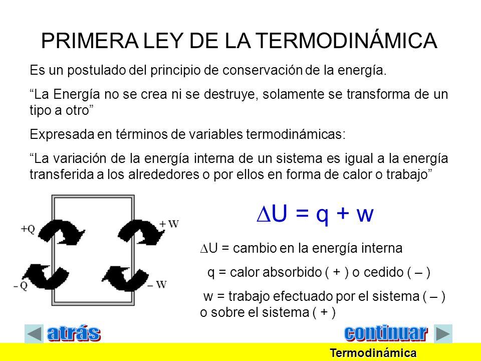 atrás continuar PRIMERA LEY DE LA TERMODINÁMICA DU = q + w