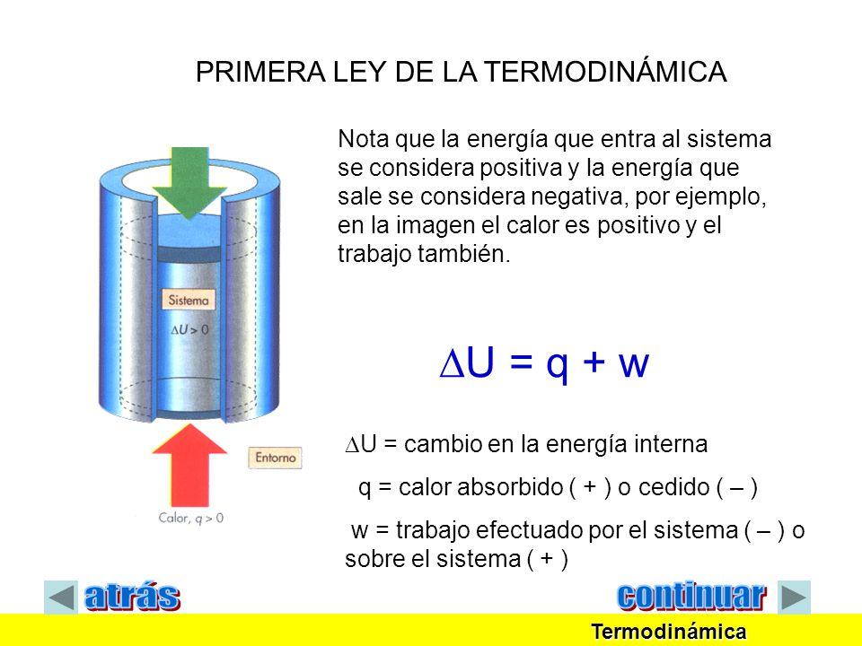 atrás continuar DU = q + w PRIMERA LEY DE LA TERMODINÁMICA