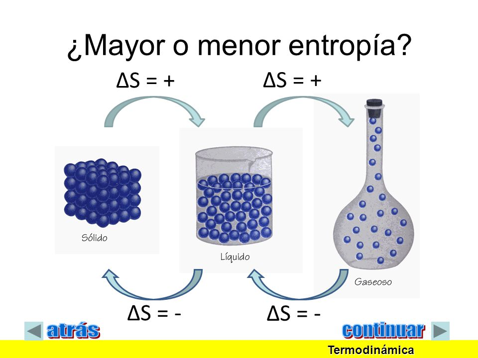 ¿Mayor o menor entropía