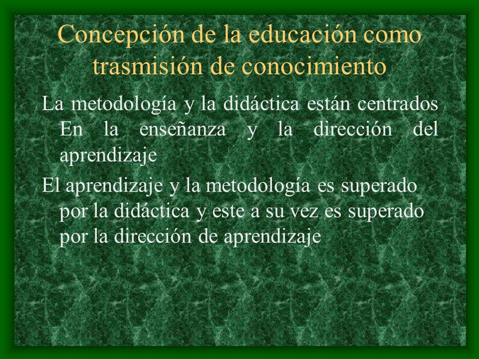 Concepción de la educación como trasmisión de conocimiento