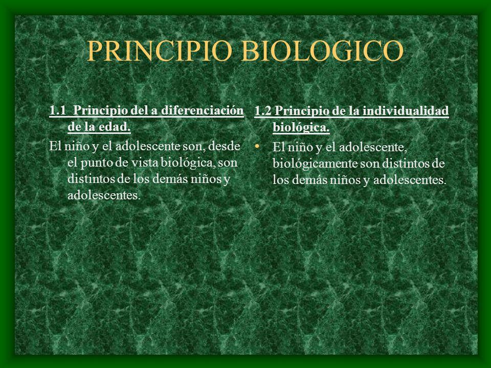 PRINCIPIO BIOLOGICO 1.2 Principio de la individualidad biológica.