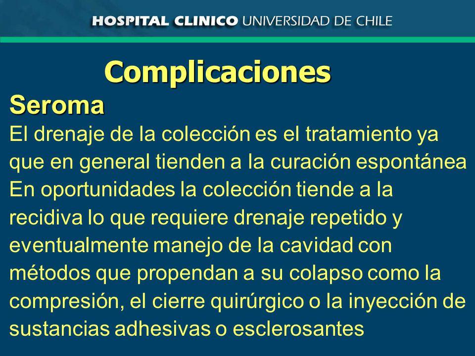Complicaciones Seroma