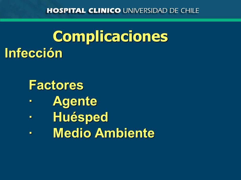 Complicaciones Infección Factores · Agente · Huésped · Medio Ambiente