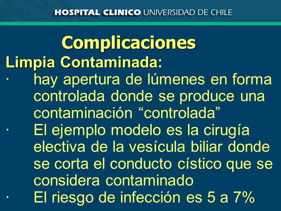 Complicaciones Limpia Contaminada: