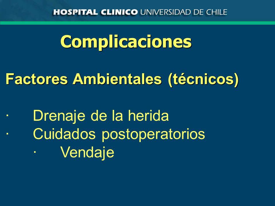 Complicaciones Factores Ambientales (técnicos) · Drenaje de la herida