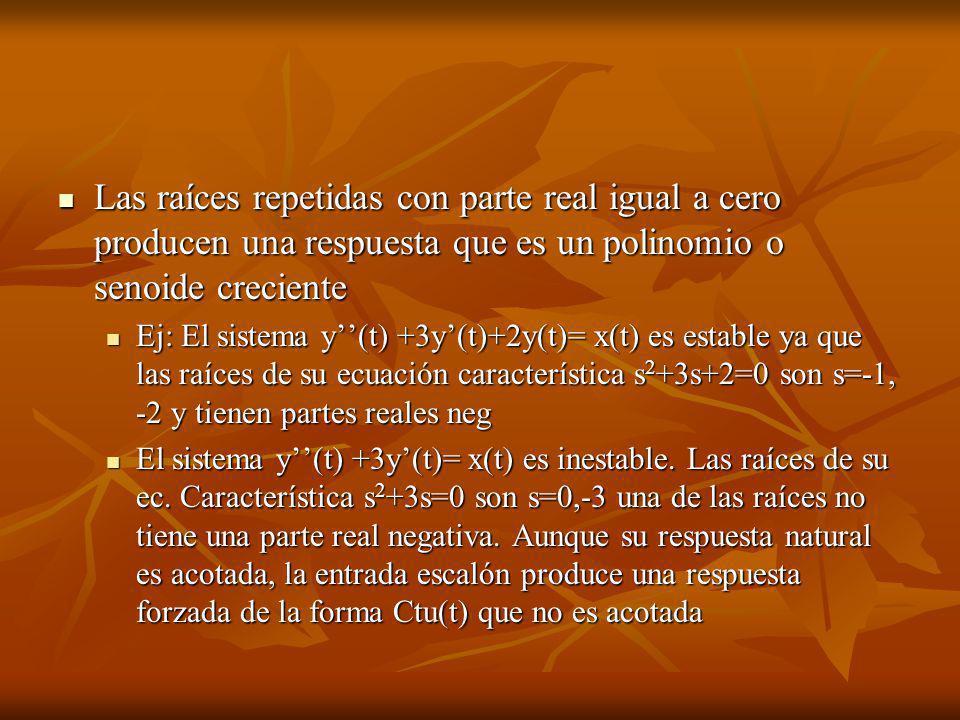 Las raíces repetidas con parte real igual a cero producen una respuesta que es un polinomio o senoide creciente