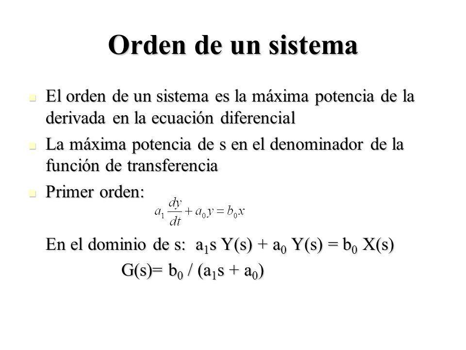 Orden de un sistema El orden de un sistema es la máxima potencia de la derivada en la ecuación diferencial.