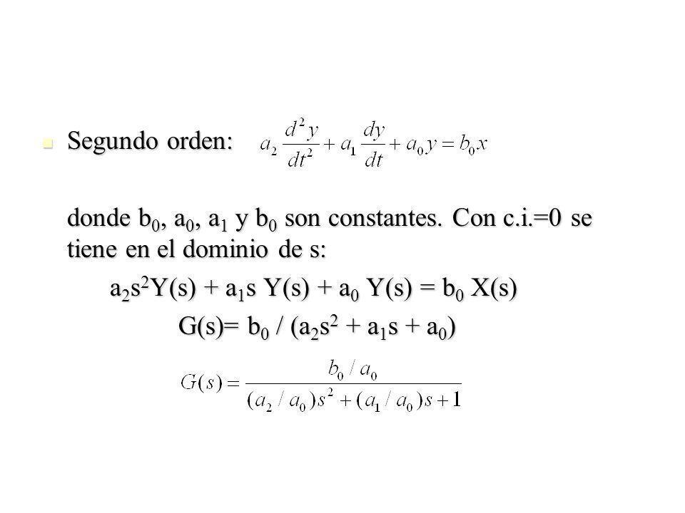 Segundo orden: donde b0, a0, a1 y b0 son constantes. Con c.i.=0 se tiene en el dominio de s: a2s2Y(s) + a1s Y(s) + a0 Y(s) = b0 X(s)