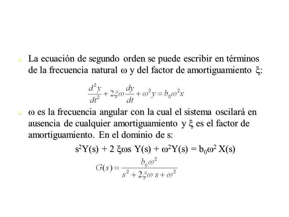 La ecuación de segundo orden se puede escribir en términos de la frecuencia natural  y del factor de amortiguamiento :