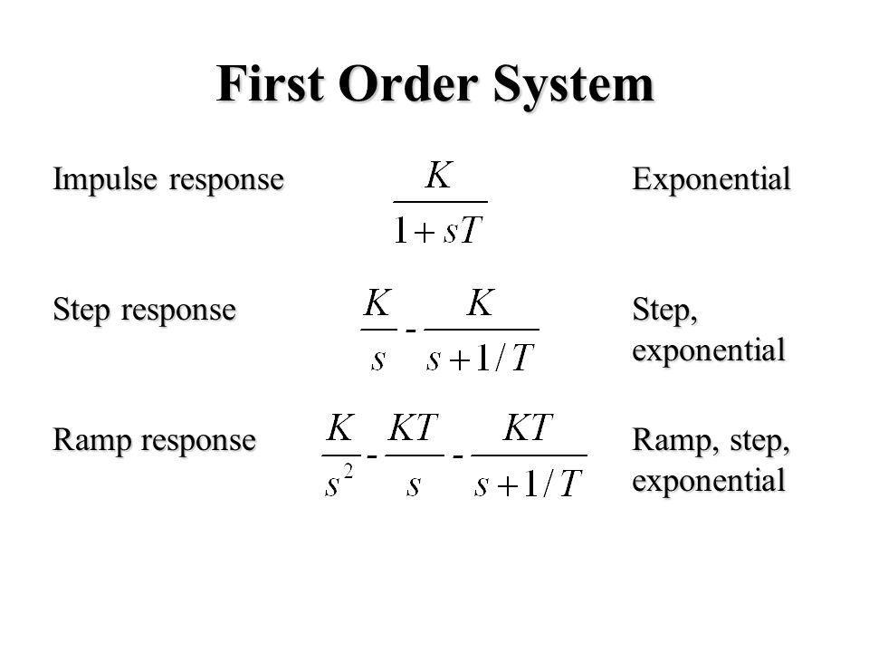 First Order System Impulse response Exponential Step response