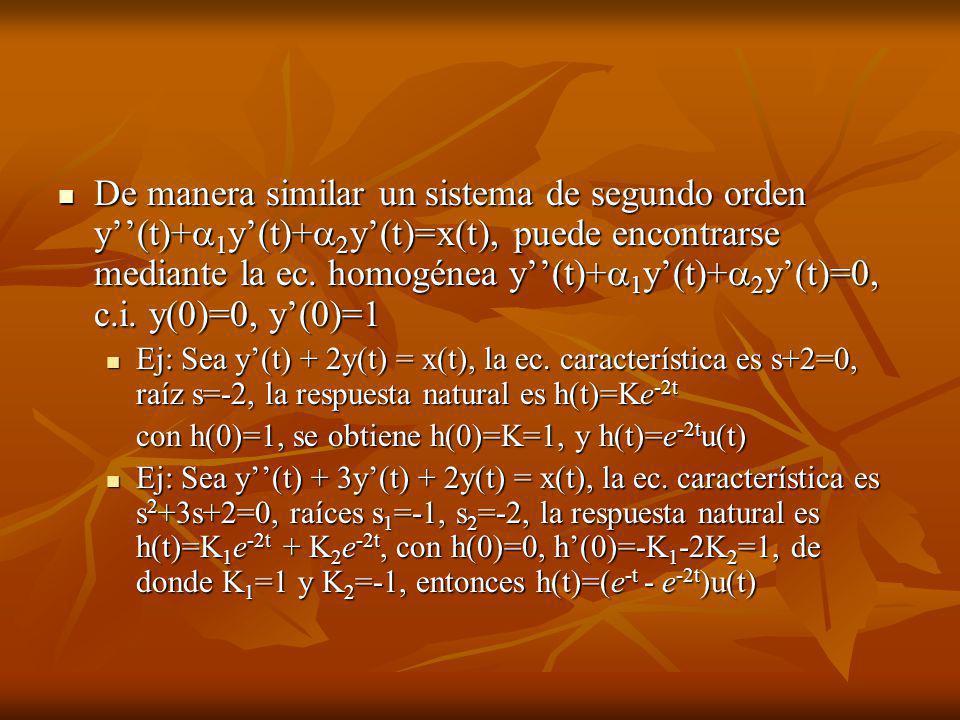 De manera similar un sistema de segundo orden y''(t)+1y'(t)+2y'(t)=x(t), puede encontrarse mediante la ec. homogénea y''(t)+1y'(t)+2y'(t)=0, c.i. y(0)=0, y'(0)=1