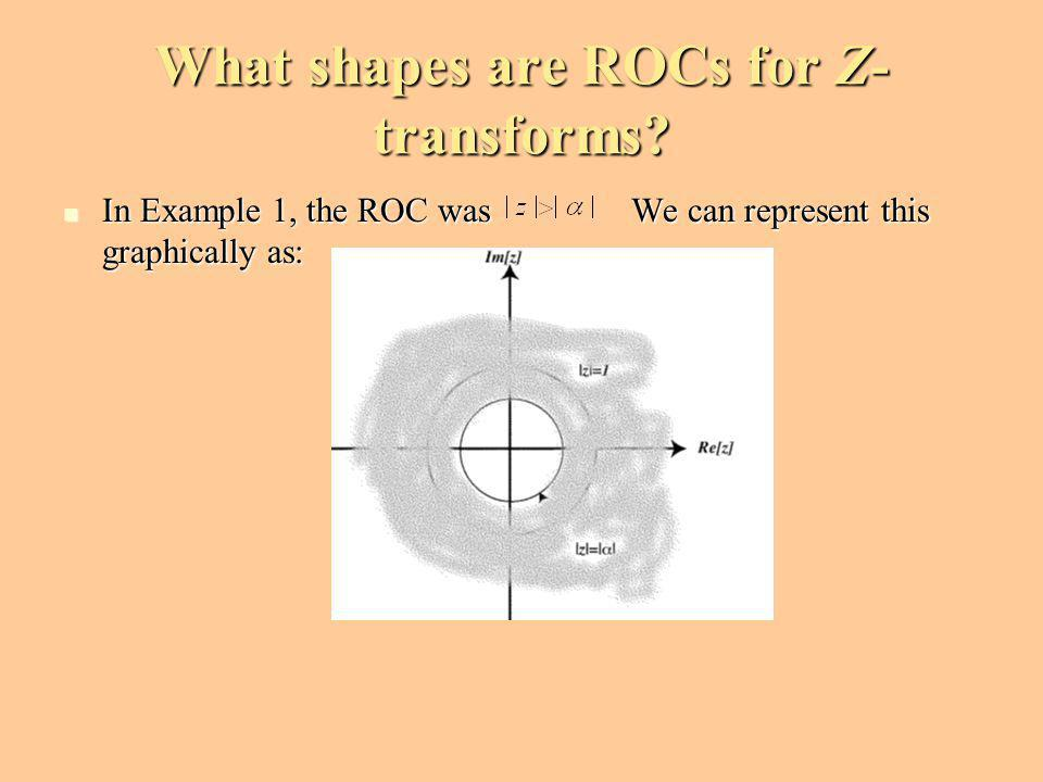 What shapes are ROCs for Z-transforms