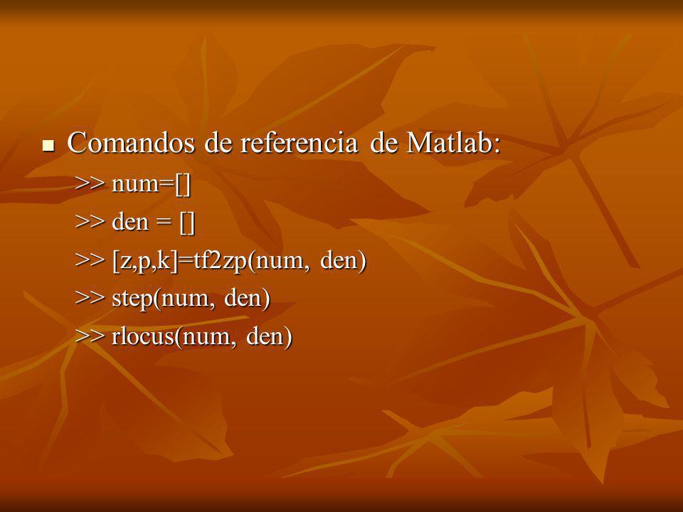 Comandos de referencia de Matlab: