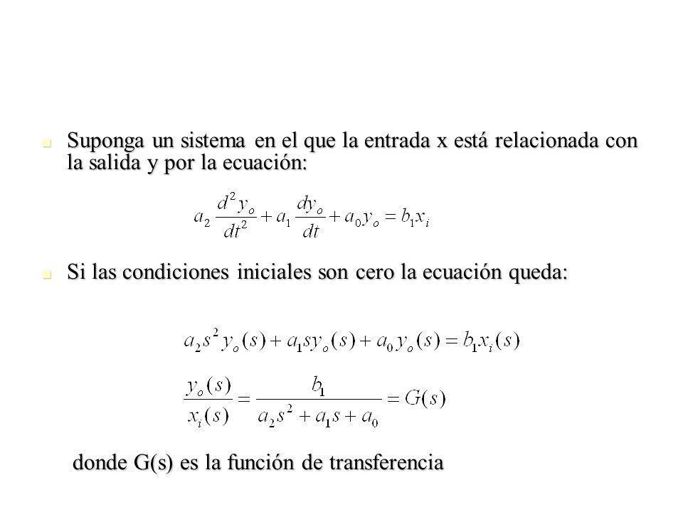Suponga un sistema en el que la entrada x está relacionada con la salida y por la ecuación: