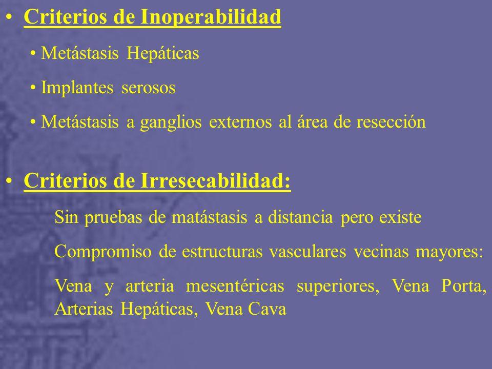 Criterios de Inoperabilidad