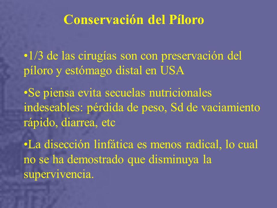 Conservación del Píloro
