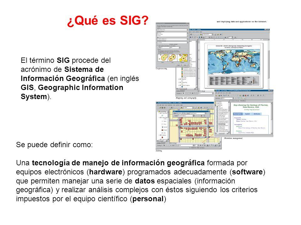 ¿Qué es SIG El término SIG procede del acrónimo de Sistema de Información Geográfica (en inglés GIS, Geographic Information System).