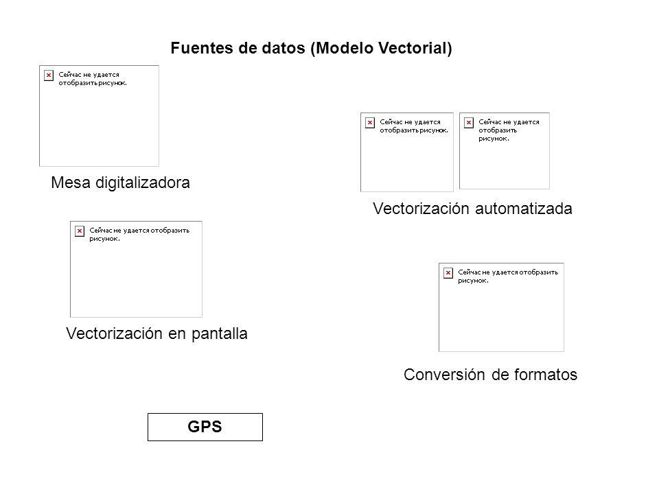 Fuentes de datos (Modelo Vectorial)