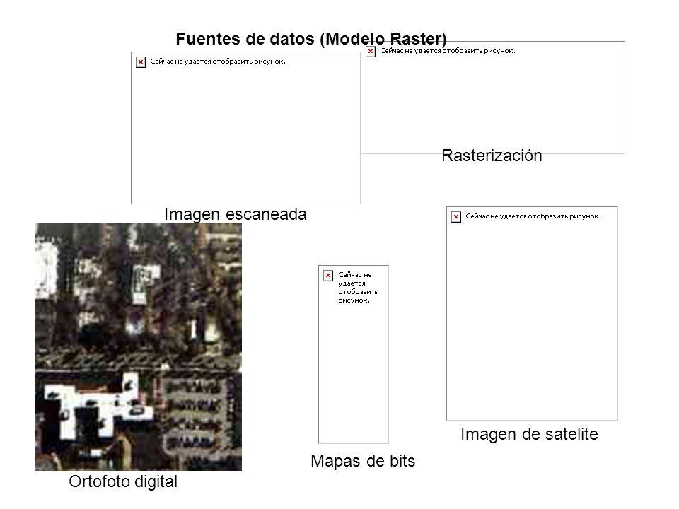 Fuentes de datos (Modelo Raster)