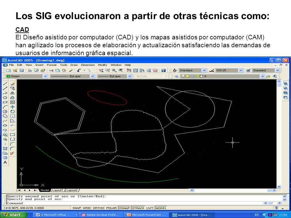 Los SIG evolucionaron a partir de otras técnicas como: