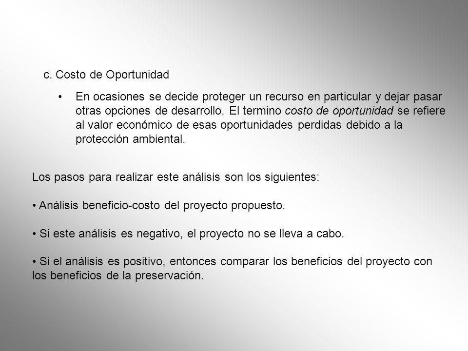 c. Costo de Oportunidad