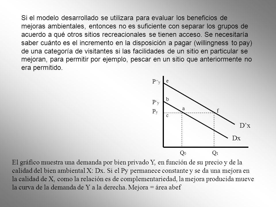 la curva de la demanda de Y a la derecha. Mejora = área abef