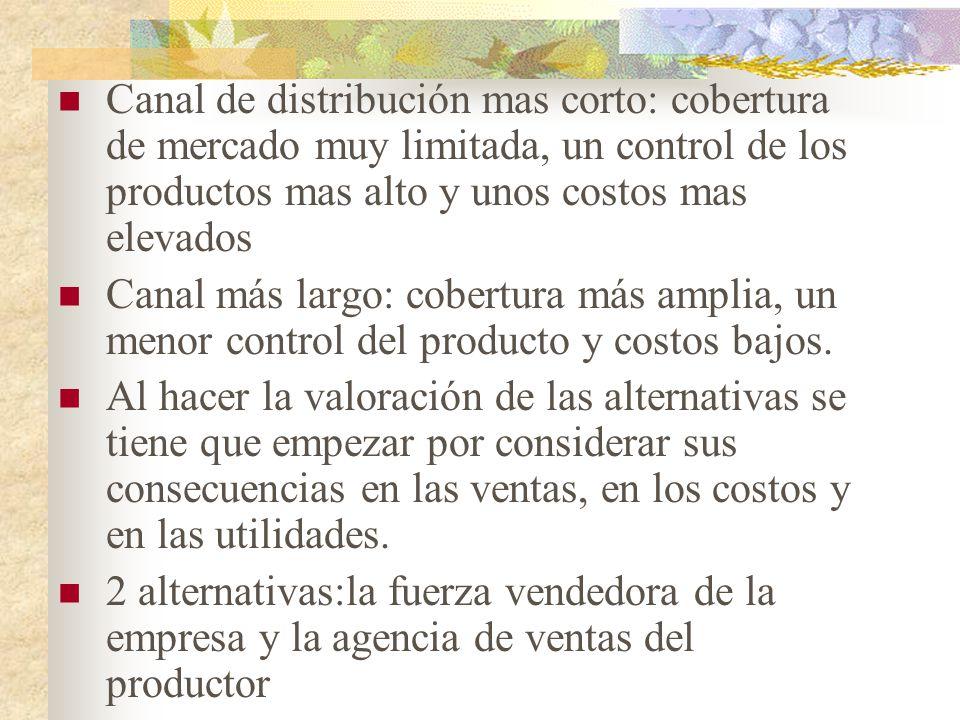 Canal de distribución mas corto: cobertura de mercado muy limitada, un control de los productos mas alto y unos costos mas elevados