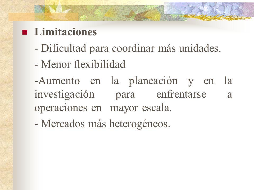 Limitaciones - Dificultad para coordinar más unidades. - Menor flexibilidad.