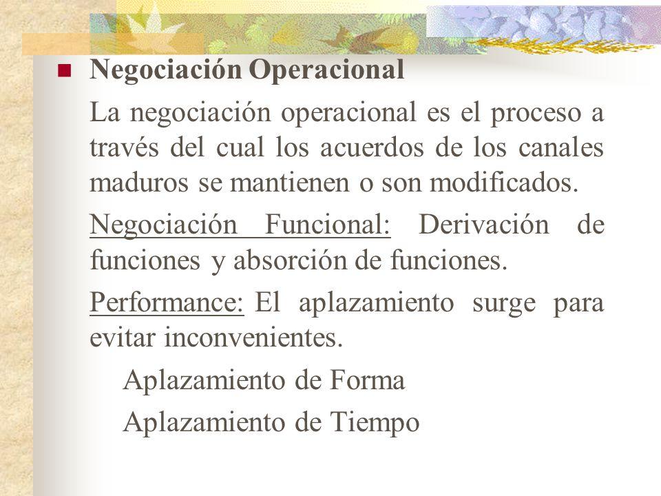 Negociación Operacional