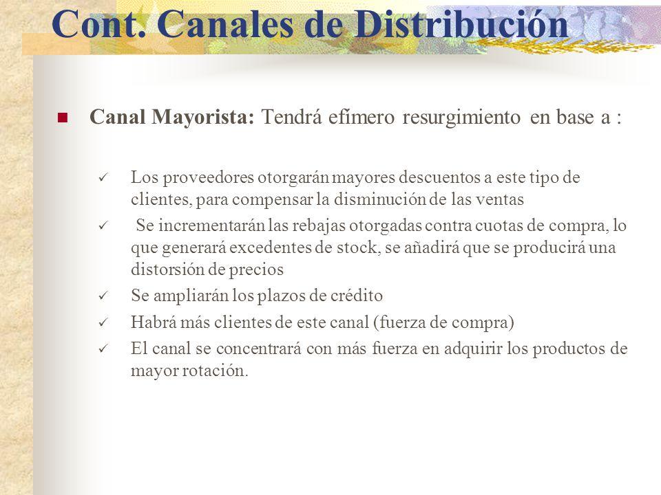 Cont. Canales de Distribución