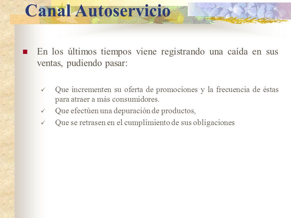 Canal Autoservicio En los últimos tiempos viene registrando una caída en sus ventas, pudiendo pasar: