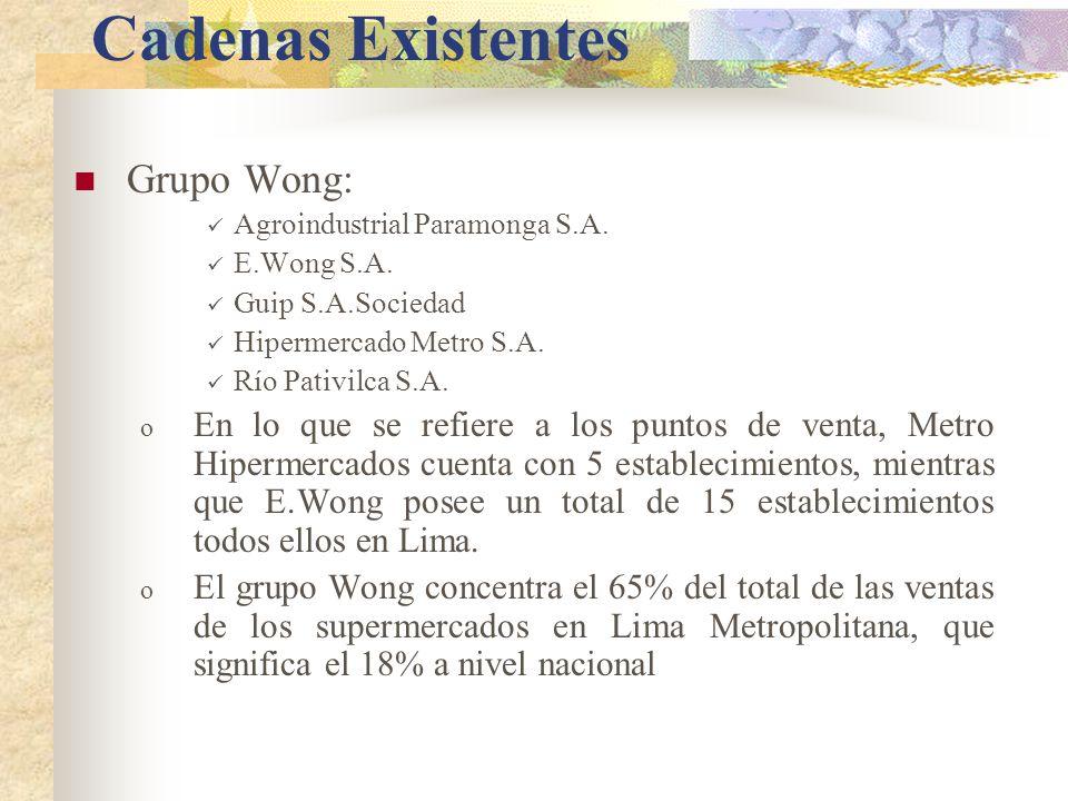 Cadenas Existentes Grupo Wong: