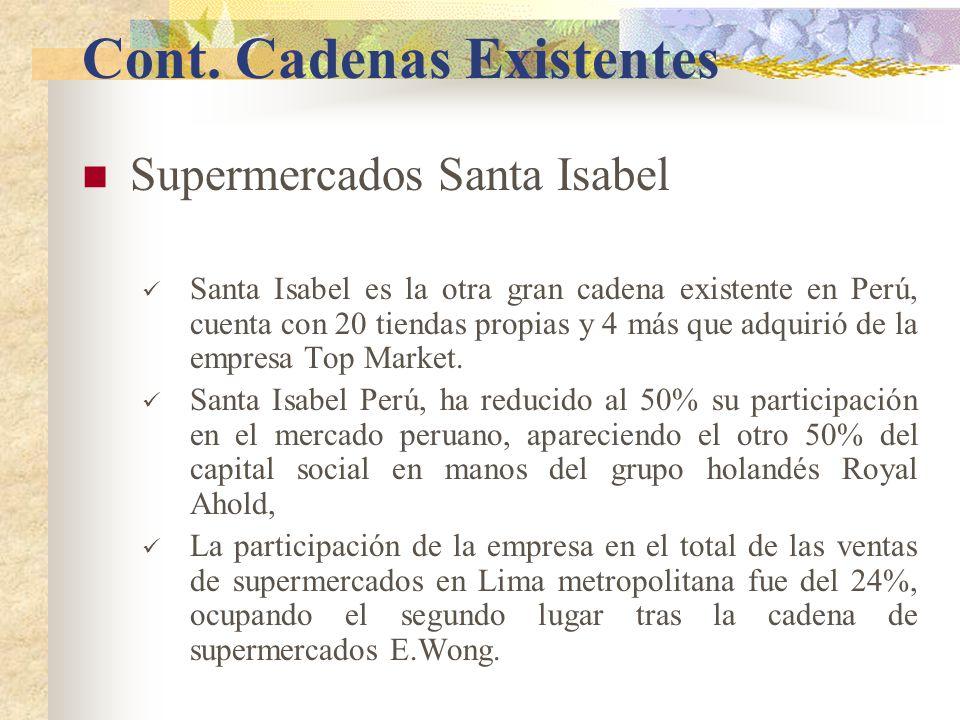 Cont. Cadenas Existentes