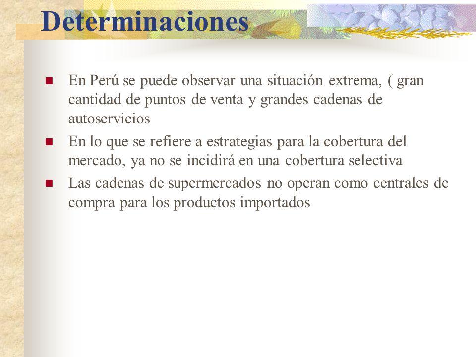 Determinaciones En Perú se puede observar una situación extrema, ( gran cantidad de puntos de venta y grandes cadenas de autoservicios.