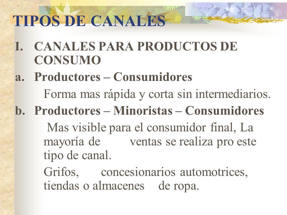 TIPOS DE CANALES I. CANALES PARA PRODUCTOS DE CONSUMO