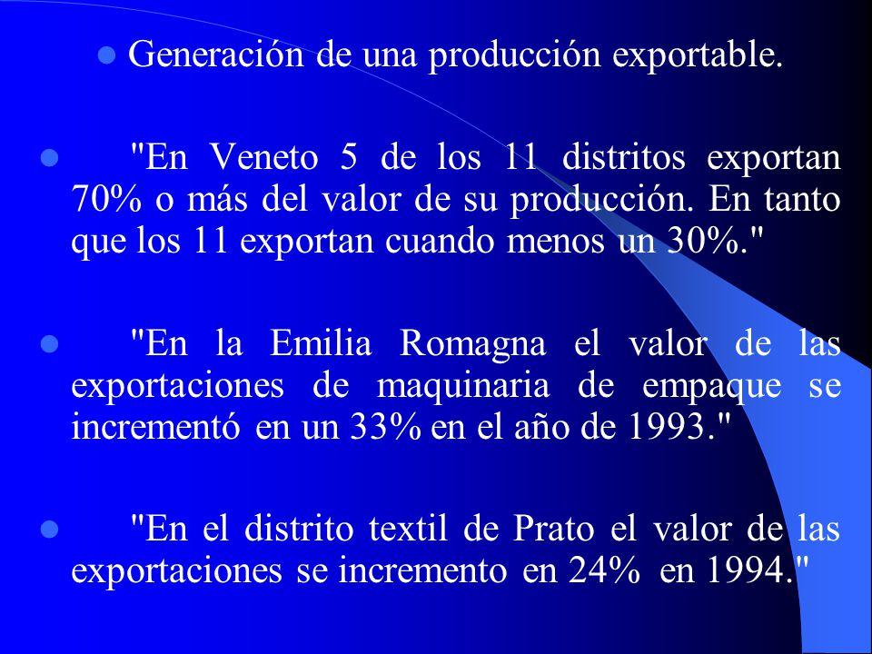 Generación de una producción exportable.