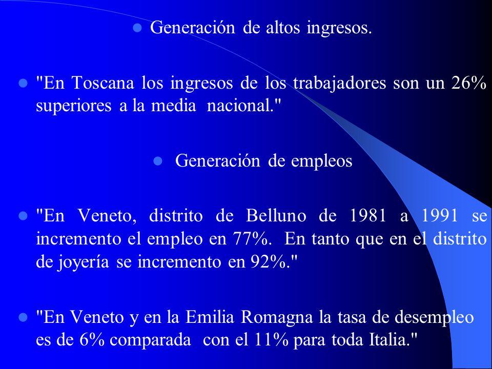 Generación de altos ingresos.