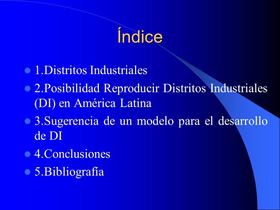 Índice 1.Distritos Industriales