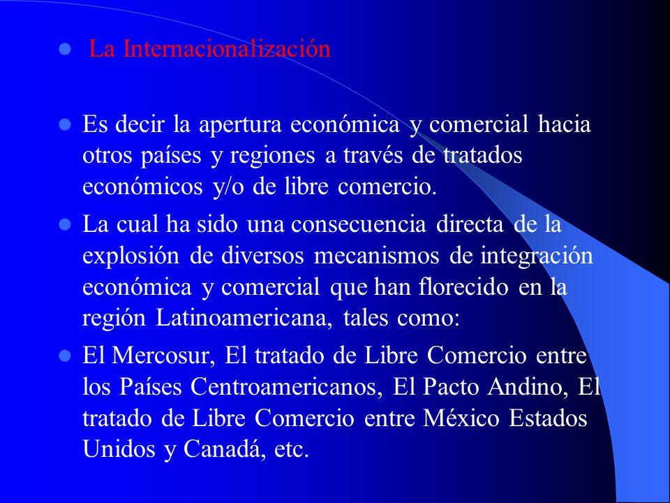 La Internacionalización