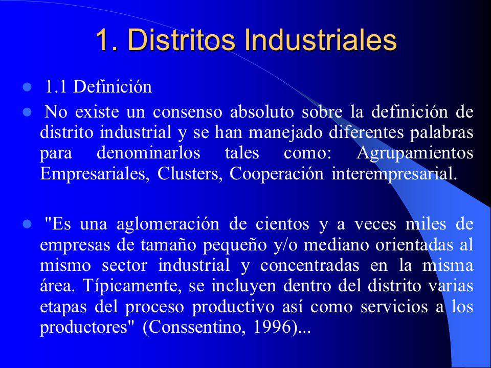 1. Distritos Industriales