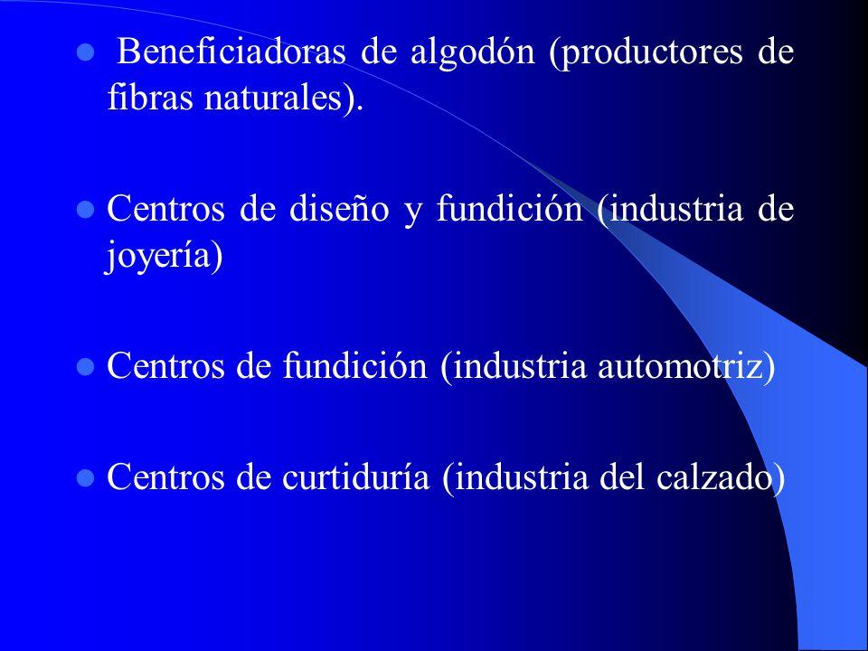 Beneficiadoras de algodón (productores de fibras naturales).