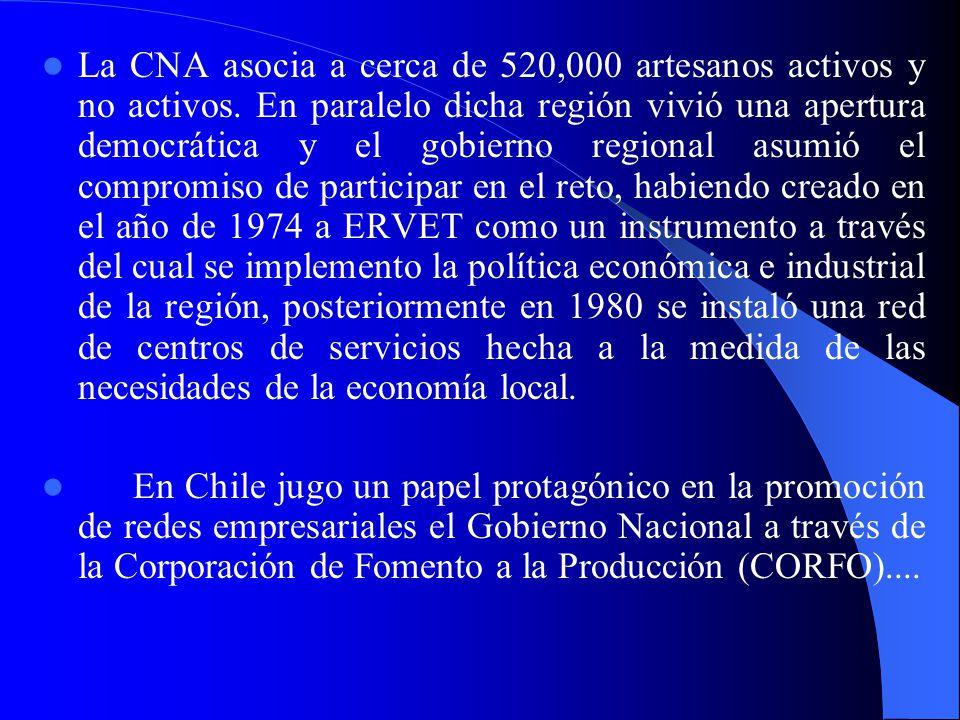 La CNA asocia a cerca de 520,000 artesanos activos y no activos