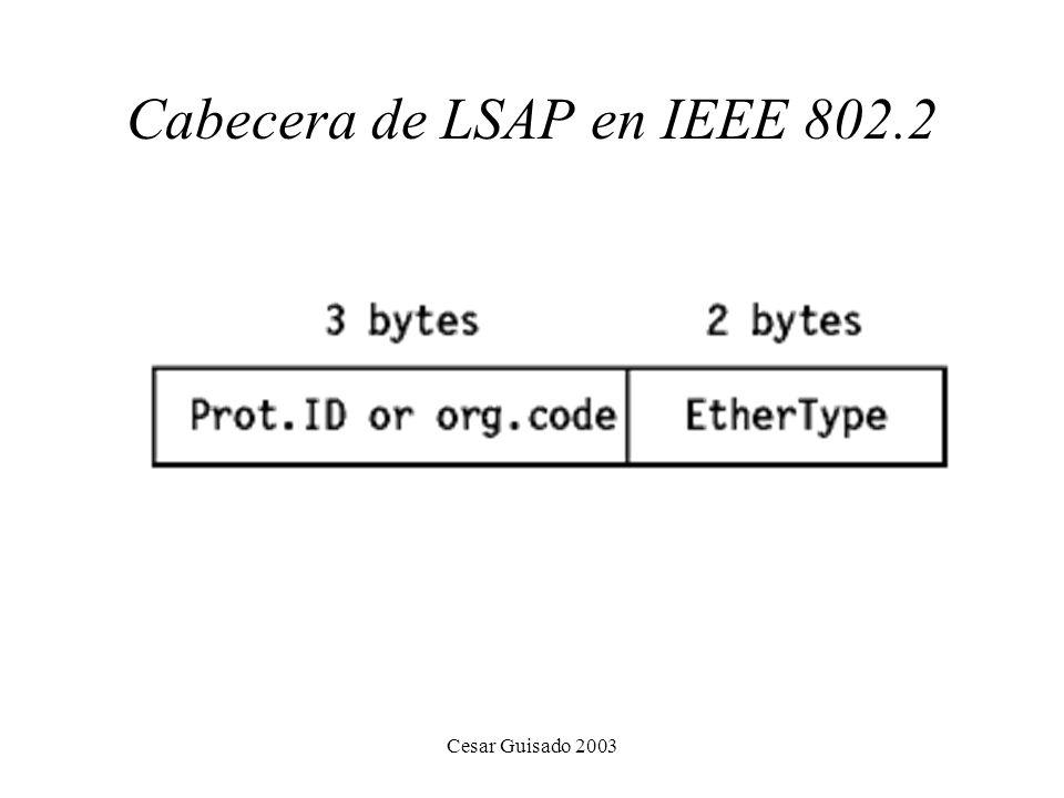 Cabecera de LSAP en IEEE 802.2