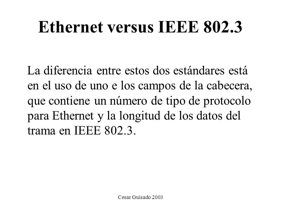 Ethernet versus IEEE 802.3