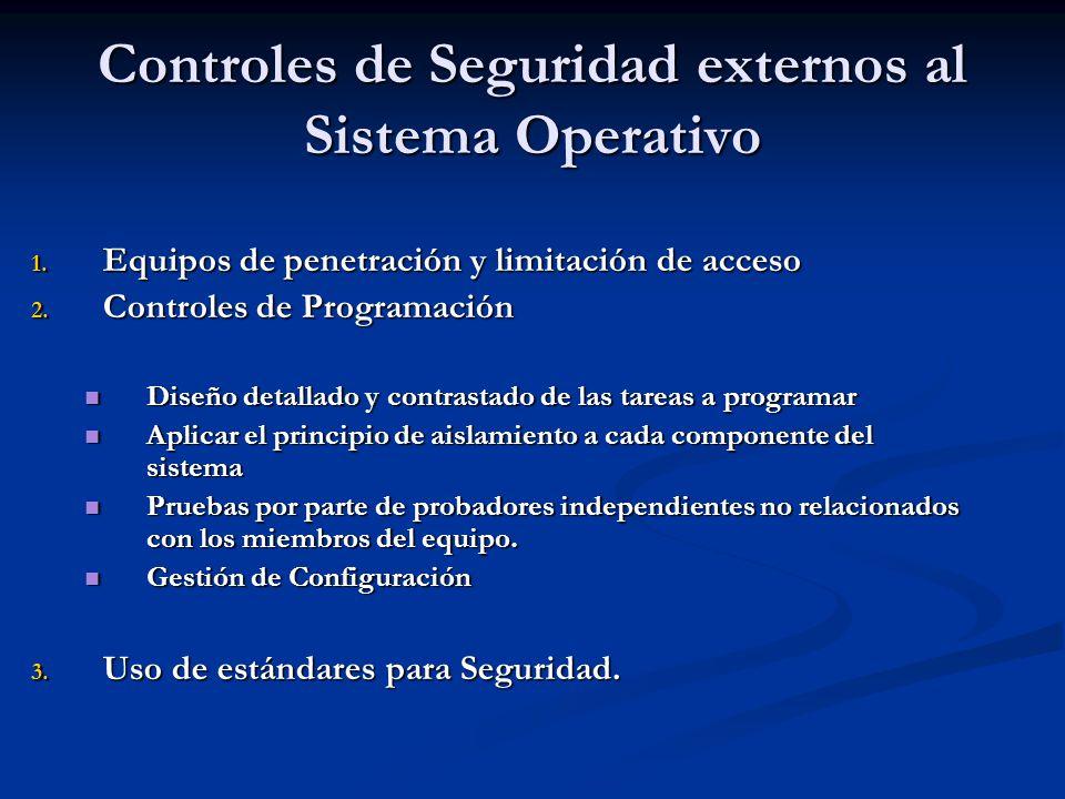 Controles de Seguridad externos al Sistema Operativo