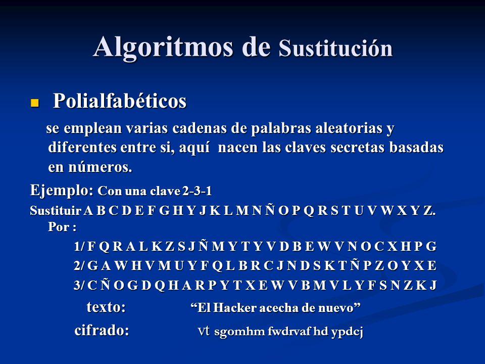 Algoritmos de Sustitución