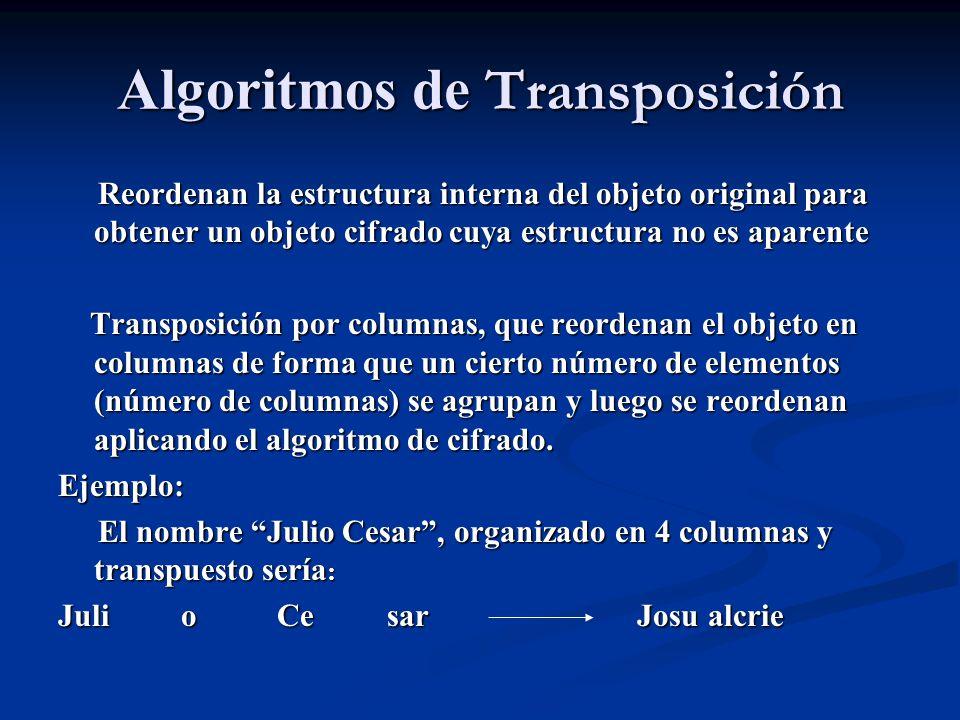 Algoritmos de Transposición