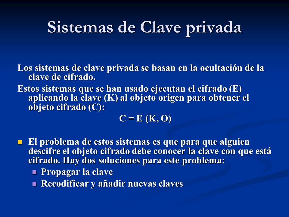 Sistemas de Clave privada